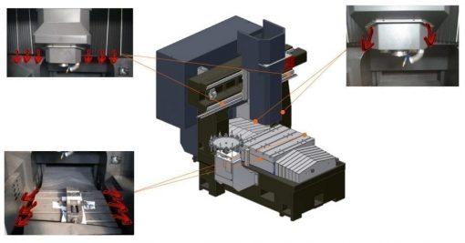 CNC MILLING MACHINES for GRAPHITE & MOCK UP | HI-M G1