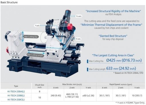 HORIZONTAL CNC TURNING CENTER | HI TECH 230